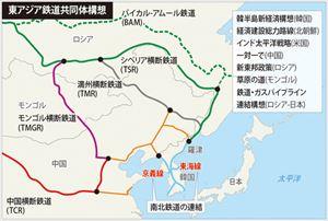【悲報】文大統領 「北東アジア6カ国(韓国、北朝鮮、中国、日本、ロシア、モンゴル)+米国の鉄道共同体」提案