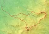 GPS2007