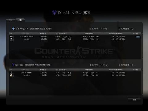 Diretide_20121229_2057290