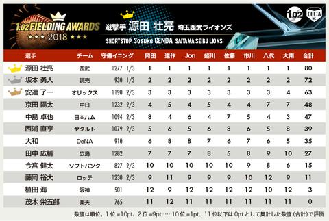table_rank-ss