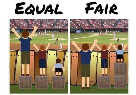 equality-fairness