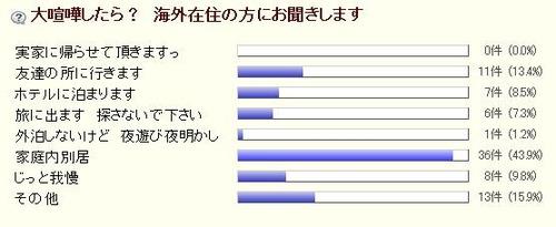 voting kenka1