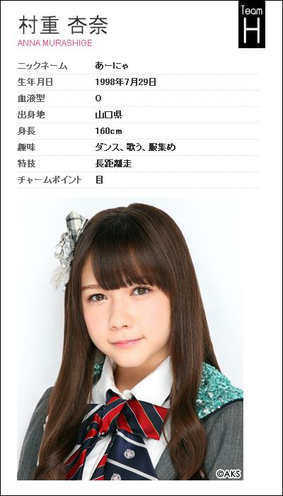 村重杏奈-Profile