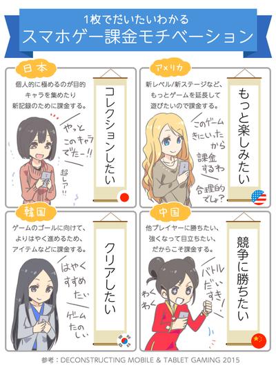 日本アニメに出てくる中国人はなぜお団子ヘアにチャイナドレスなのか?