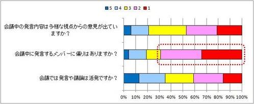 01_spread