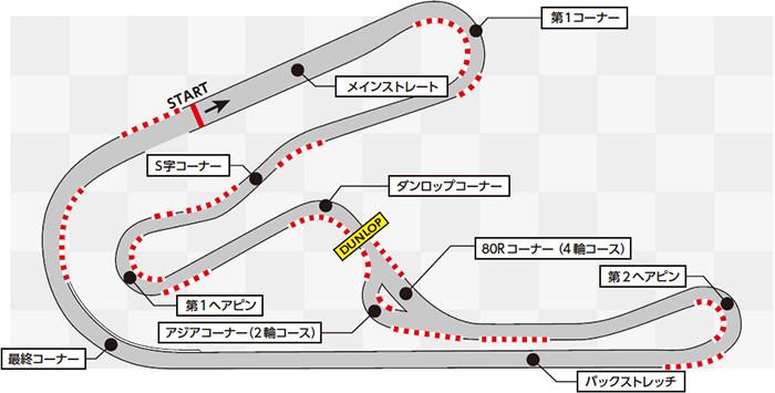 tsukuba_Course2000