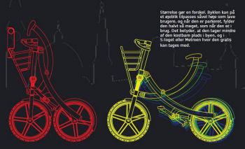 Image Ulrik Svenningsen, www.cphbikeshare.com