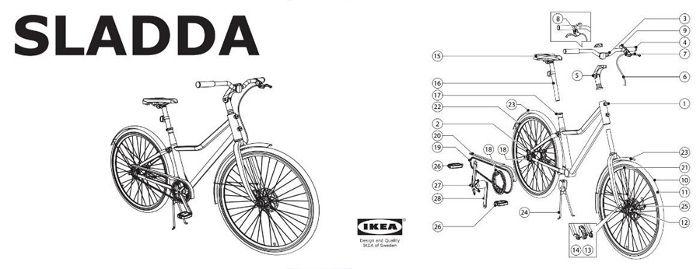IKEA SLADDA