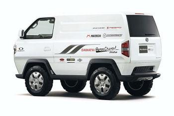 4WDの軽自動車