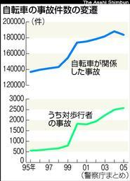 asahi.comの記事