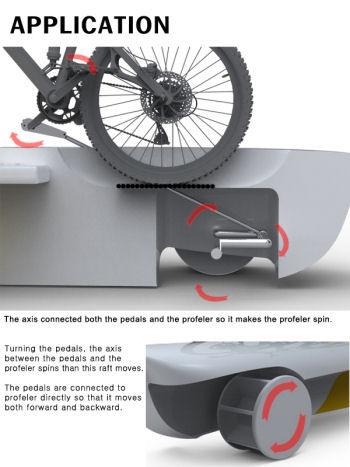 bike raft, www.designboom.com