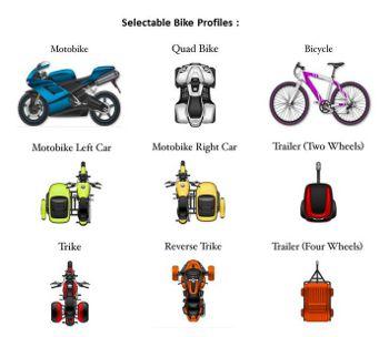 FOBO Bike