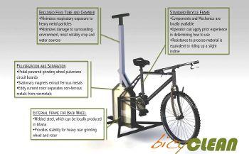 Bicyclean