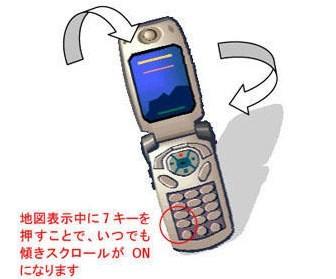 携帯に搭載されつつある