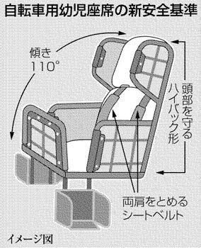 幼児用シートの安全基準改正