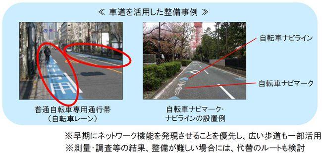 自転車推奨ルート