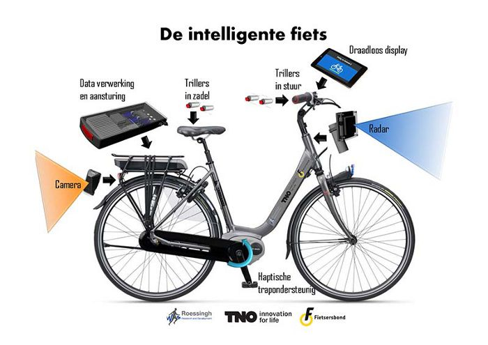 intelligent bike