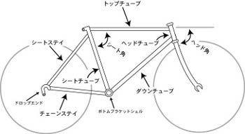 自転車のフレーム