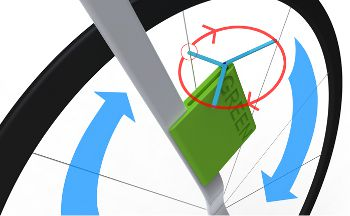 i-Green, www.fandimeng.com