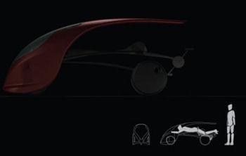 Aerok Bike, www.yam2.net