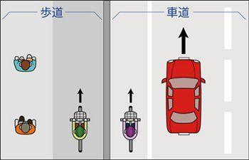 知っておくべき「改正道路交通法」の中身