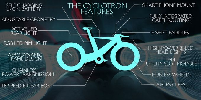 THE CYCLOTRON BIKE