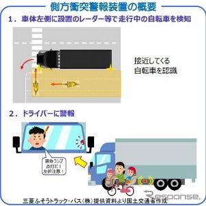 自転車の左巻き込を防止