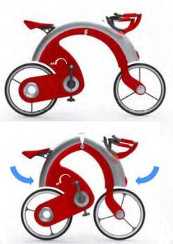 Image Tei, Kwon et al, www.cphbikeshare.com