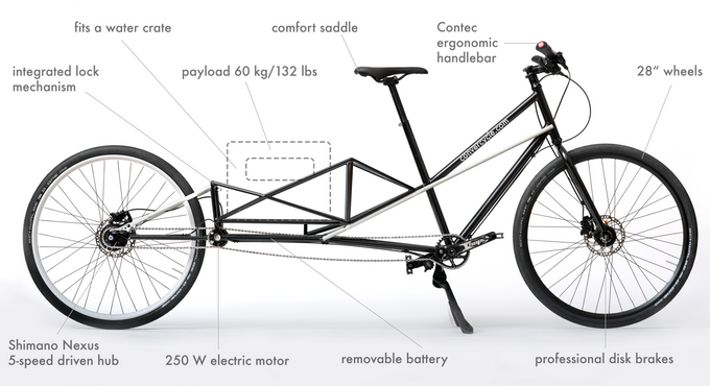 CONVERCYCLE BIKE
