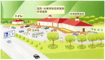 道の駅のイメージ