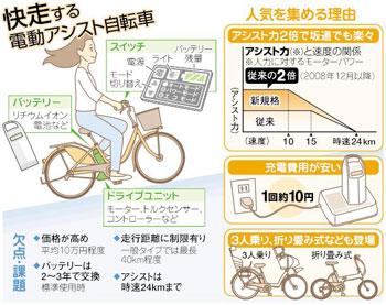 電動自転車好調