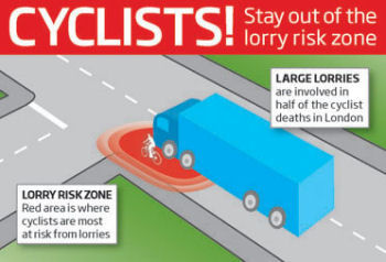 Cycling, www.tfl.gov.uk