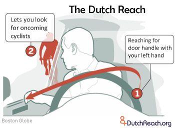 Dutch Reach