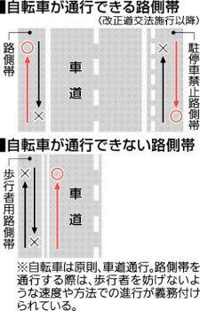 路側帯 自転車は左側通行