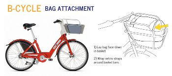 Bike-Share-Bag