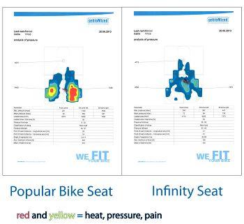 Infinity Seat, www.kickstarter.com