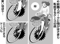 自転車スポークに傘や袋、転倒で大事故増加