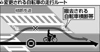 都内の「自転車横断帯」やめます