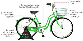 Charge Cycle, www.thechargecycle.com