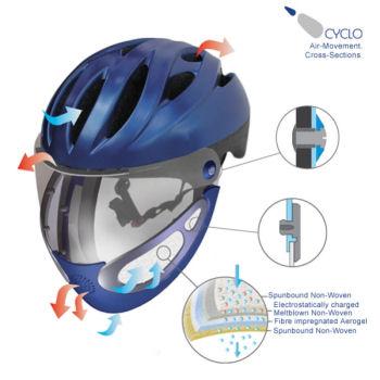 フィルター付き防塵ヘルメット