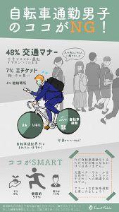 自転車通勤男子