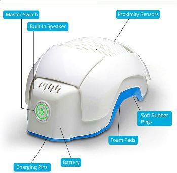 Theradome Laser Helmet, www.indiegogo.com