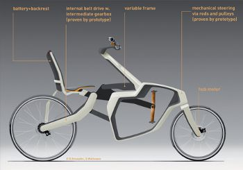 Variable Frame Bike