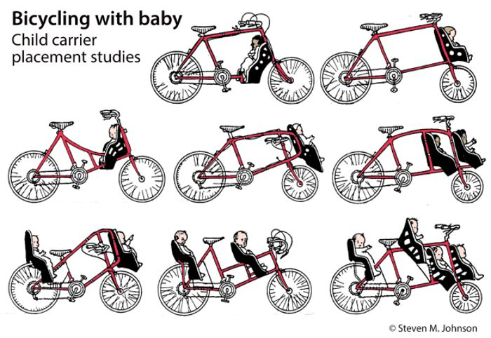 Bicycling With Baby
