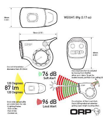 Orp Smart Horn, www.orpland.com