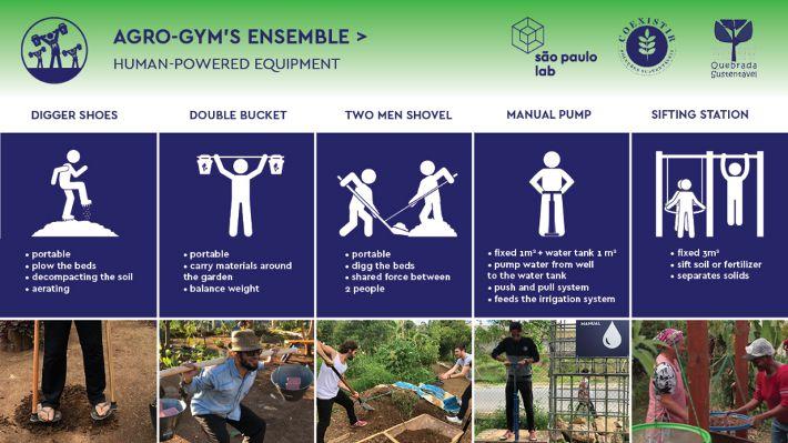 Agro-Gym