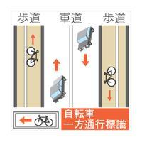自転車一方通行標識