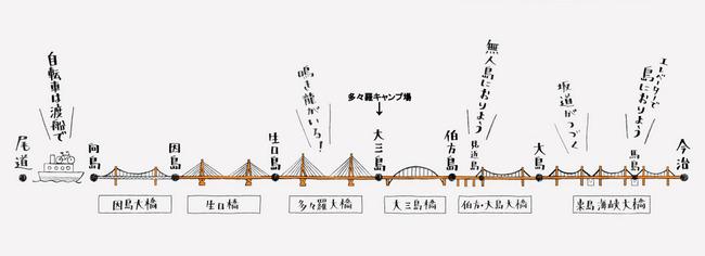 しまなみキャンプ-003