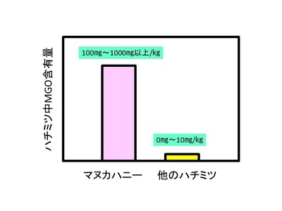 2020031603