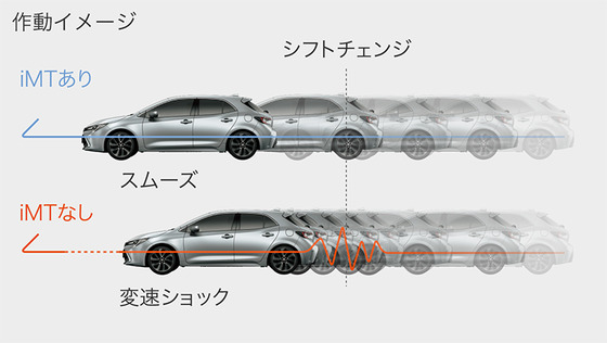 carlineup_corollasport_performance_06_02